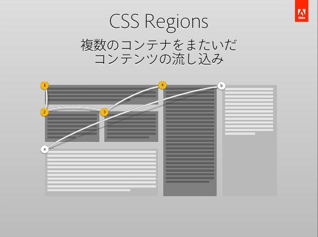 CSS-Regions1