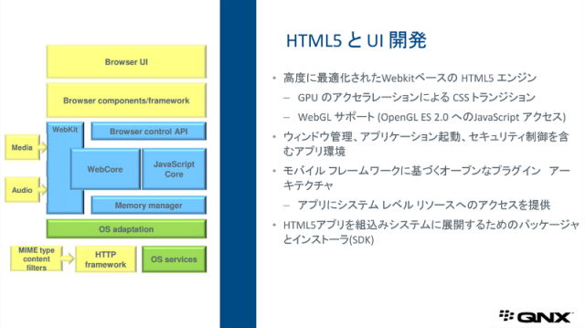 QNX_html5