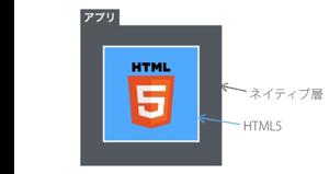hybrid_app_structure
