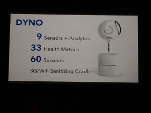 心拍数などをキャプチャーできるDynoCapture社のデバイス
