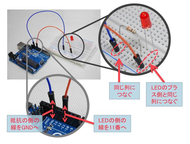 Arduinoボードとブレッドボードの接続
