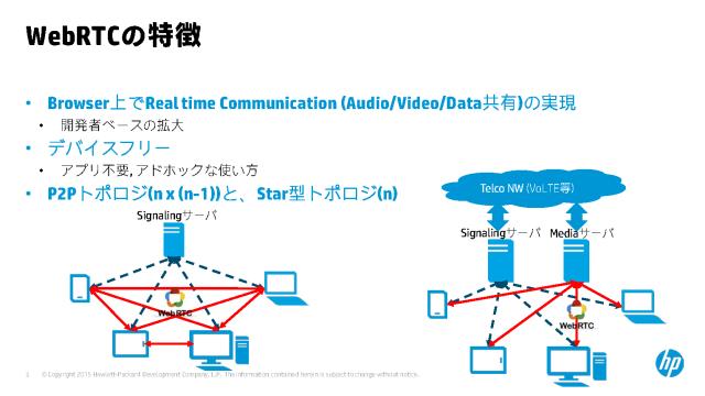 04_WebRTC_Conf_講演資料_提出用_HP_20150128_ページ_03