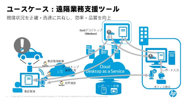 04_WebRTC_Conf_講演資料_提出用_HP_20150128_ページ_06