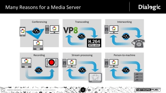 Many reasons for media server