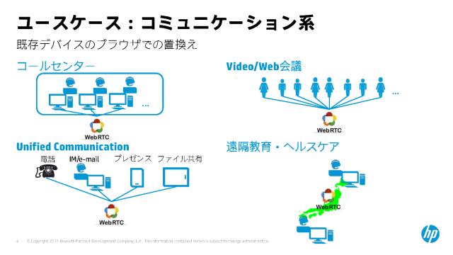 04_WebRTC_Conf_講演資料_提出用_HP_20150128_ページ_04