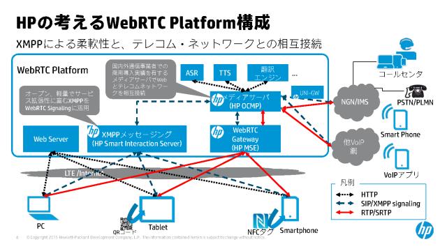04_WebRTC_Conf_講演資料_提出用_HP_20150128_ページ_08