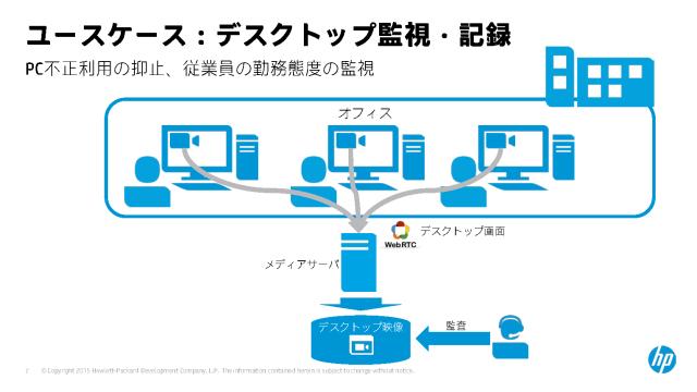 04_WebRTC_Conf_講演資料_提出用_HP_20150128_ページ_07