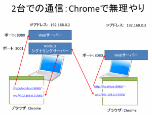 2pc_chrome_force