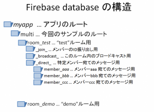 firebase_structure_1